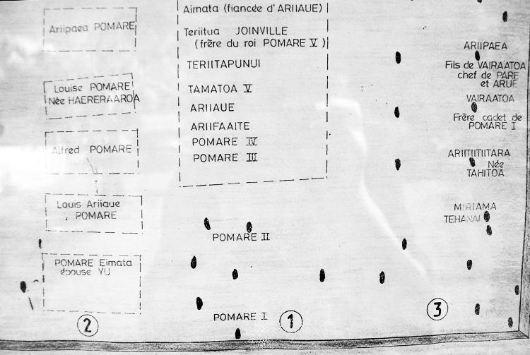 Plan des tombes du cimetière royal des Pomare, à Arue, Tahiti